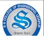 Logo of SS College